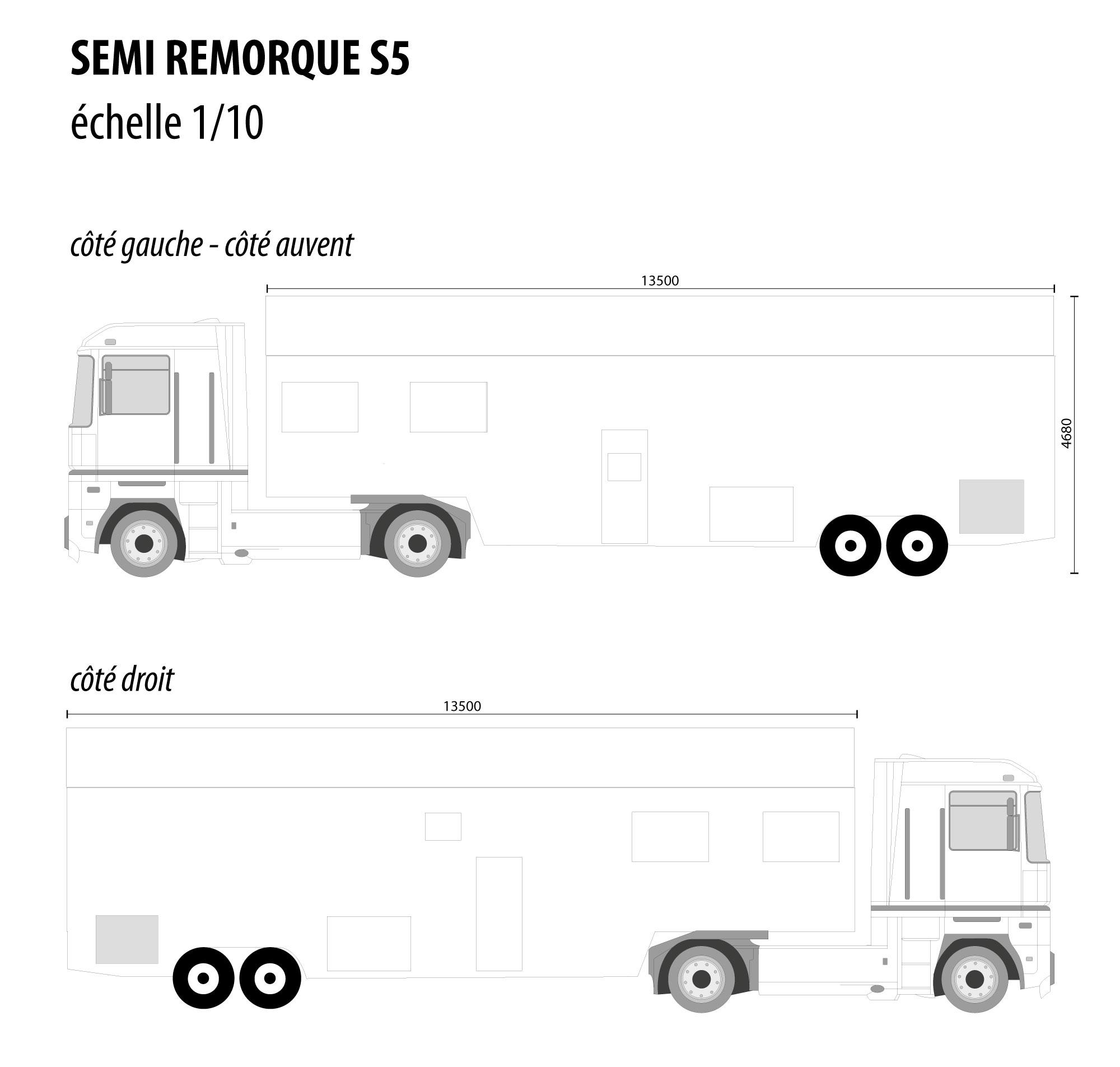 plan S5